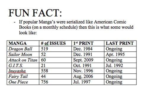 If Manga Was Made Like Comic Books Anime Amino