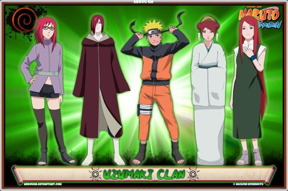 Konoha Clan's | Anime Amino