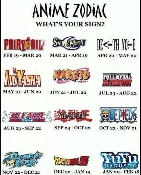 Anime Girl Zodiac Signs: Anime Zodiac