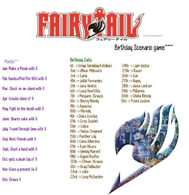 Birthday Scenario Game~ Fairy Tail