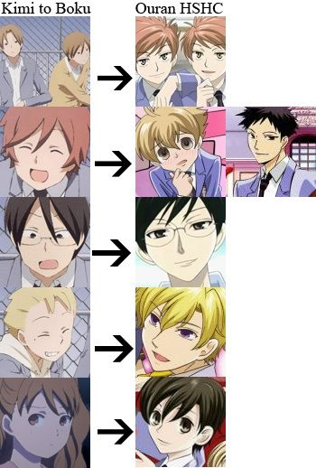 Here Are Some Hilarious Stuff Of Ouran Highschool Host Club I Found