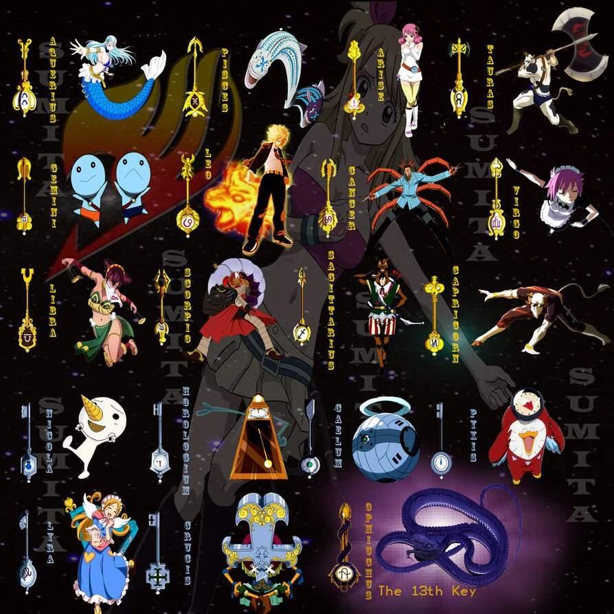 Celestial Spirts Zodiac Signs Anime Amino