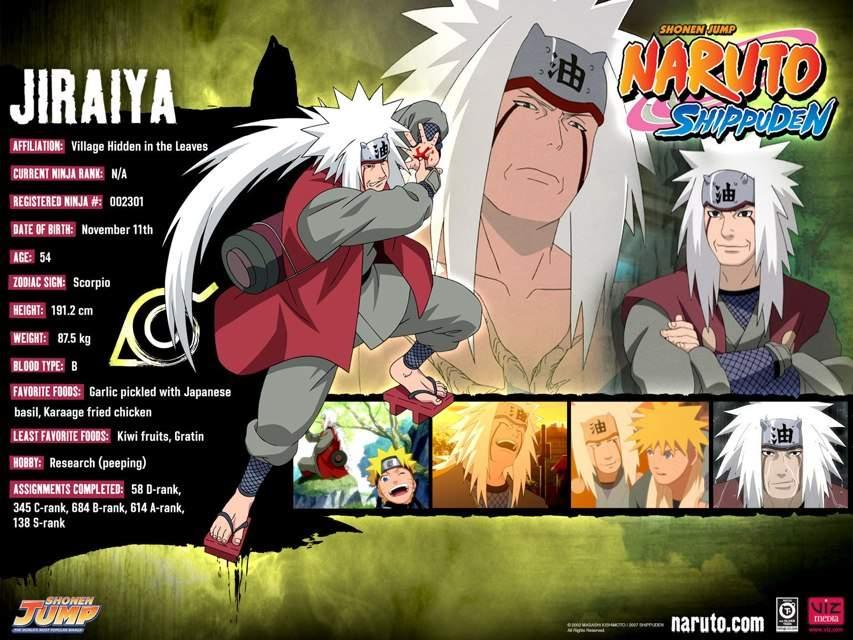 Which Character Do U Think Matches Your Profile 3 Naruto Gaaraakamarusakuraharunokakashihatakeshikamarunara