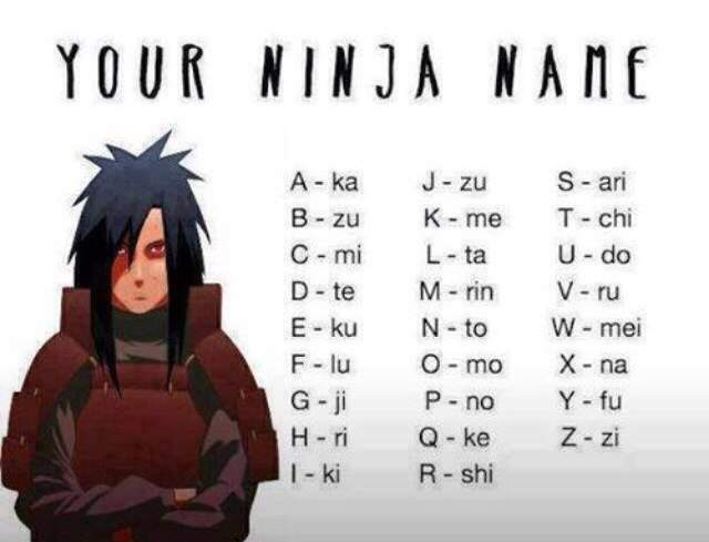 What Is Your Ninja Name Anime Amino - Anime hairstyle names